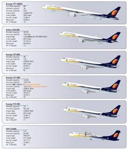 Jet_Airways_filo_2011