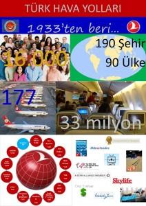 THY_infografik_Aralik_2011