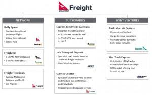 Qantas_freight_2011