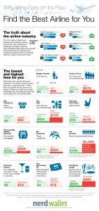 US_airline_infografik_2012