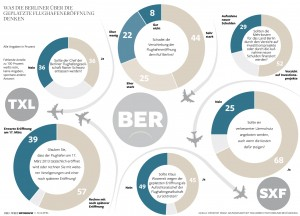 Berlin_brandenburg_airport_infografik