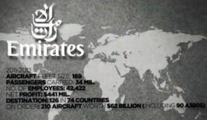 Emirates_info_2012