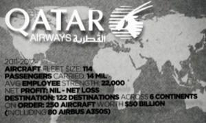 Qatar Airways_info_2012