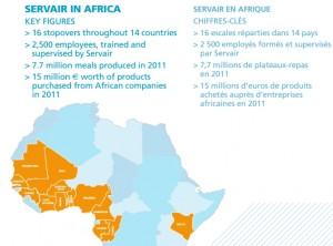 Servair_Afrika