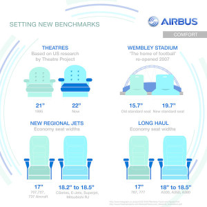 Airbus_seat comfort_benchmarks