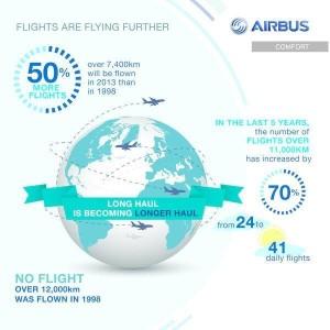 Airbus_seat comfort_long haul flights