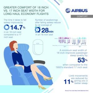 Airbus_seat comfort_sleep