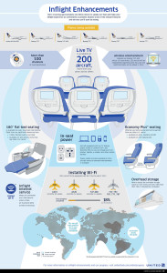 United Airlines_Inflight Enhancement_2013