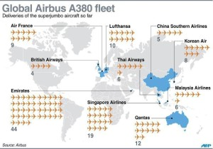 Airbus A380 Deliveries_2013