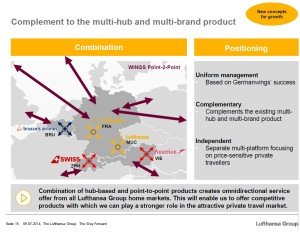 Lufthansa wings of change map
