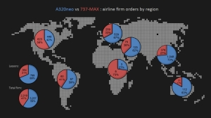 Airbus A320neo vs 737-MAX airline firm orders by region_sep 2014