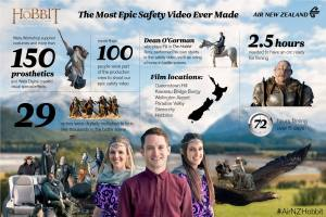 Air New Zealand - The Most Epic Safety Video