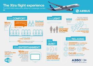 Airbus A350_Xtra Flight Experience