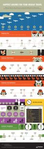 Happiest Airlines for your Holiday Travel_infographic