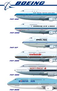 Boeing 747 Series