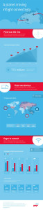 Gogo_infographic_internet_inflight