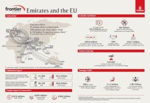 Emirates and EU economic impact_infographic