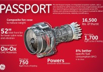 GE Passport Engine