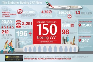 Emirates_Boeing 777_infographic_Sep 2015