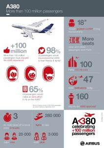 A380_Infographics_14_10_15