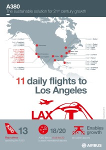 A380_Infographics_LAX