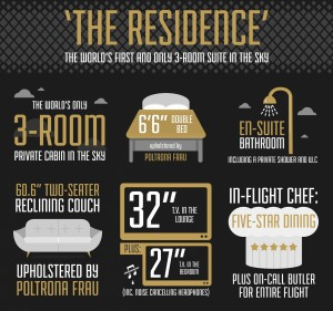 Etihad-Airways_Airbus-A380_The Residence_infographic