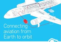 gogo - Connecting aviation from earth to orbit