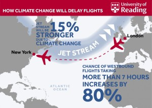 Climate change_jet stream_atlantic_flight_delay