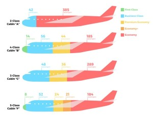 Ucak_kabin_sınıf_aircraft_cabin_class