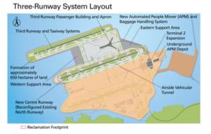 HKG'nin Three Runway System Projesi Kapsamında Gerçekleştireceği Yeni Altyapı Yatırımları