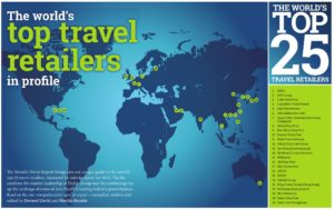 World Top 25 Duty Free Retailer - Moodie Report - 2015