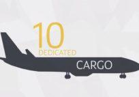 introducing-etihad-cargo