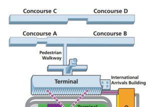Washington Dulles Airport - Terminal Haritası