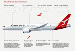 qantas_history_livery_aircraft_brand_new_2016