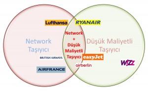Network_LCC