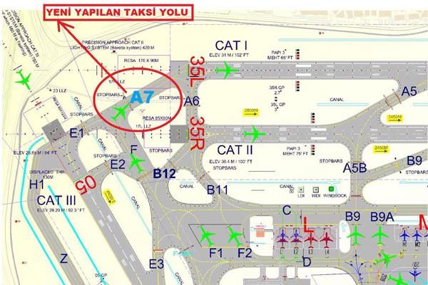 Istanbul AHL_yeni taksi yolu