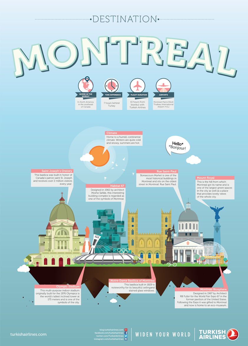 Turkish Airlines_Montreal_infographic