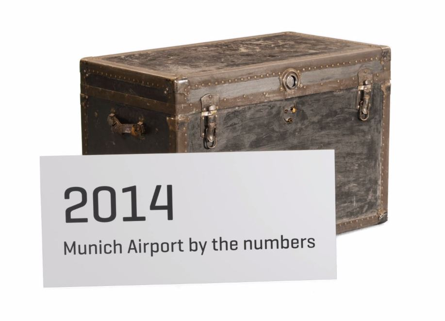 Munich Airport in Figures