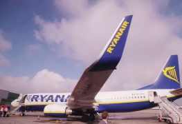Ryanair is a Ready Business Case Study