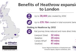 London Heathrow Airport_expansion plan