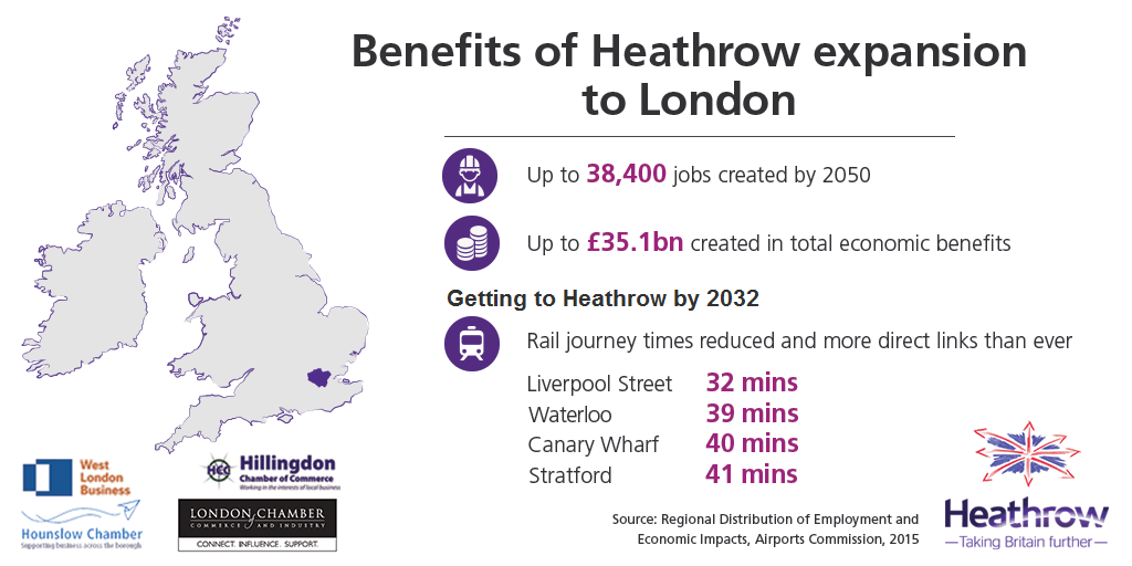 London Heathrow Airport_expansion plan