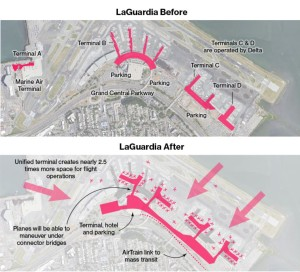 New York_LaGuardia Airport_before_after