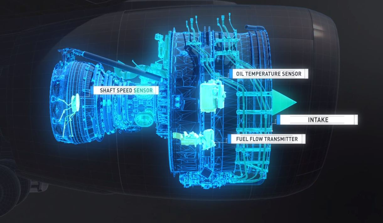Rolls-Royce | Pioneering the IntelligentEngine with R2 ...